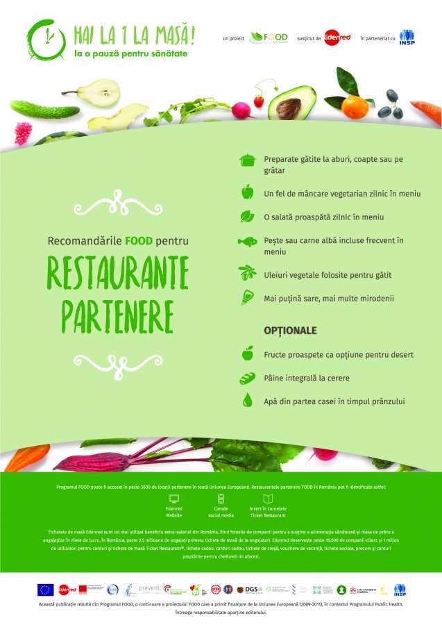 Edenred Infografic Restaurante